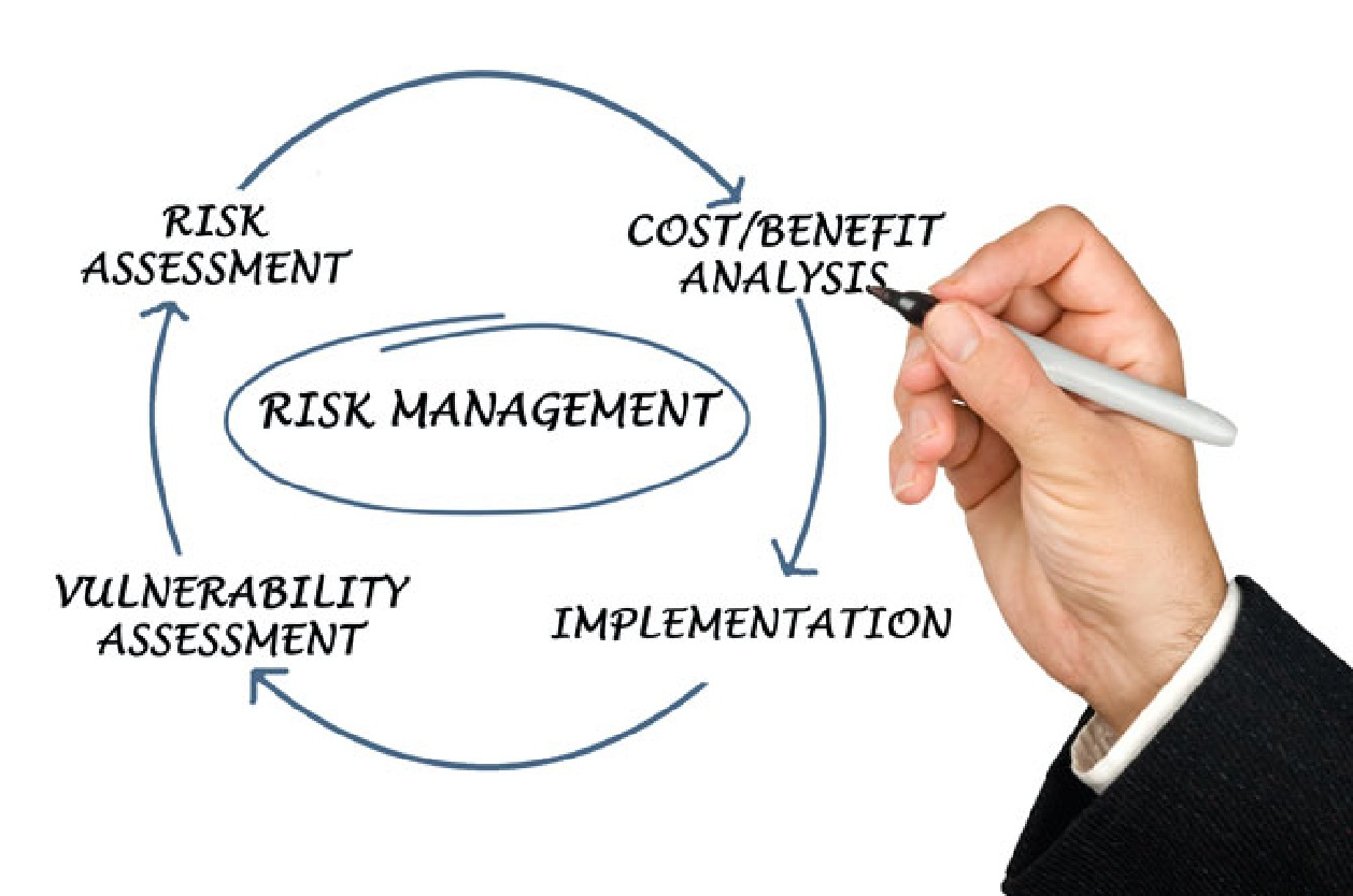 Risk-Management-Plan.Jpg